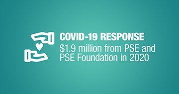 COVID-19 RESPONSE $1.9 million from PSE and PSE Foundation in 2020